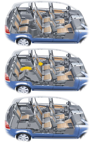 Essais Auto Interieur Et Ext Rieur Opel Zafira Depuis 11